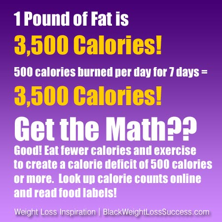 Fact: 1 Pound of Fat equals 3,500 Calories | Black Weight ...