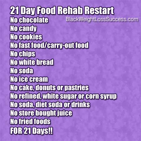 ... 2014 Challenge - 21 Day Food Rehab Restart | Black Weight Loss Success